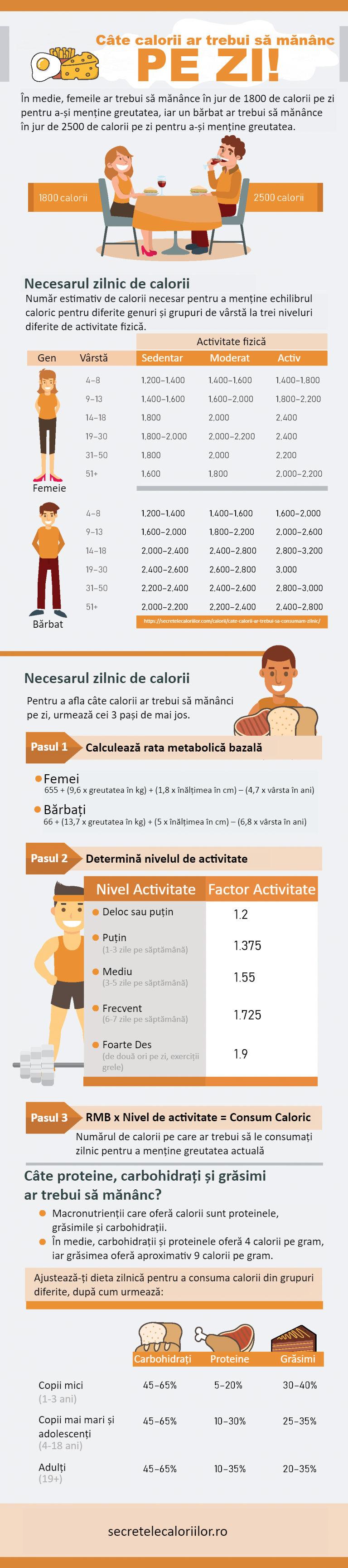 sfaturi de pierdere în greutate obeză morbid